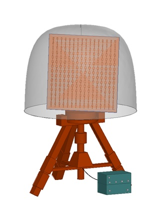 Miniaturized all-round looking radar