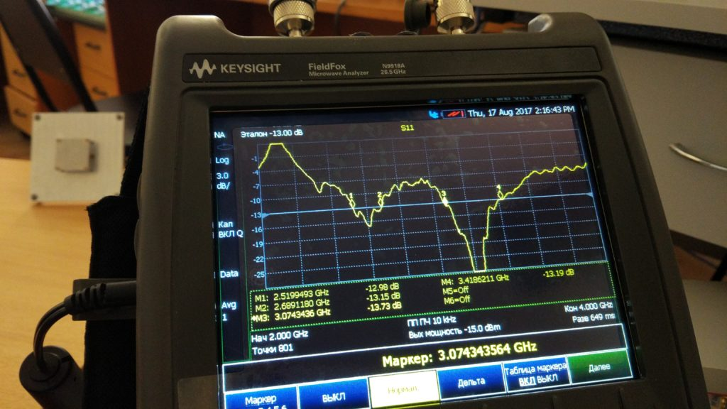 Standing wave ratio measurement