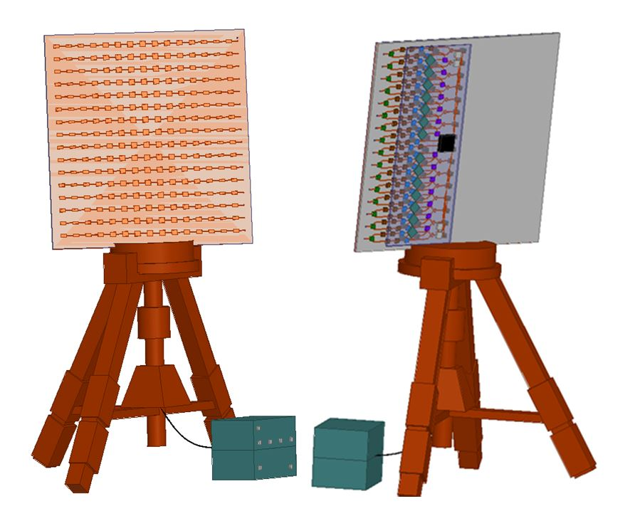 The electronic experimental model of the compact all-round space looking radar